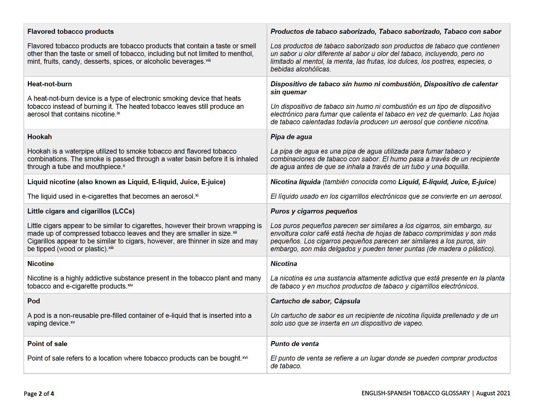 Glossary of Terms 2