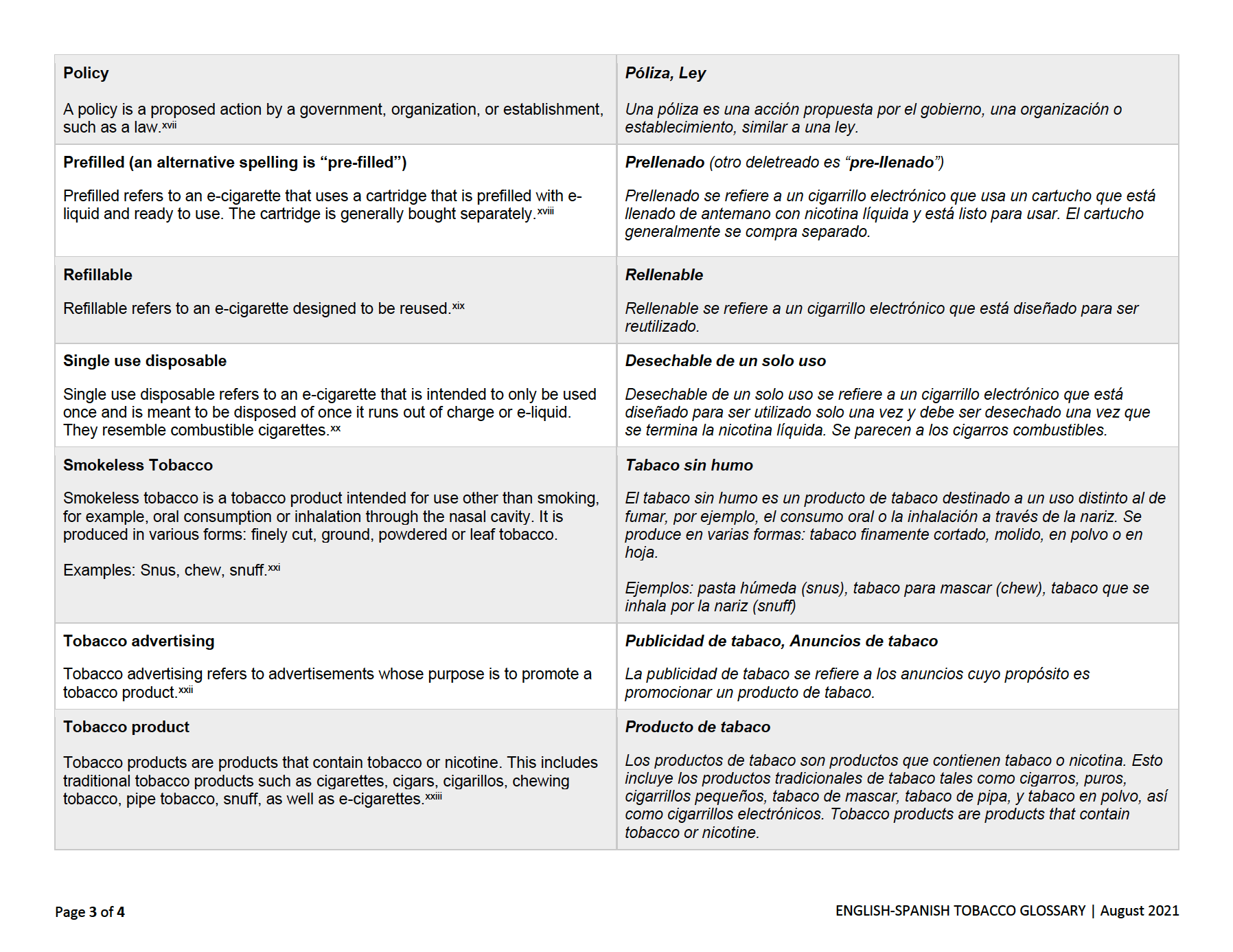 Glossary of Terms 3